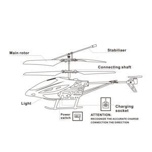 Elicopter cu telecomanda detalii